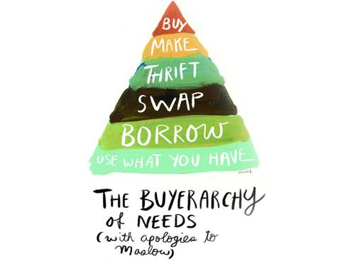buyerarchy of needs.jpg
